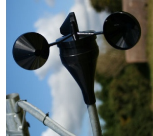anemometer for wind speed measurement